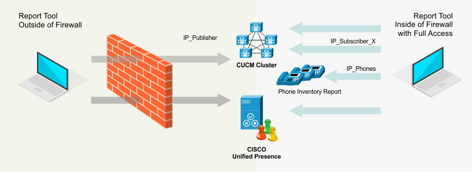 UPLINX Report Tool for Cisco Unified Communications - User Guide