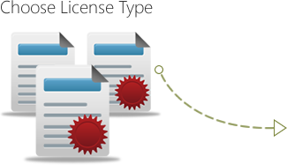 chose license