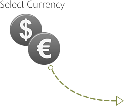 select currency