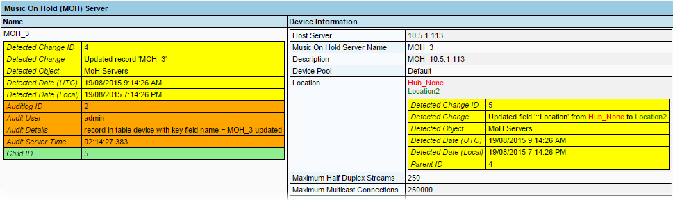 change in cisco configuration on CUCM