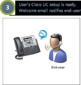 cisco-users