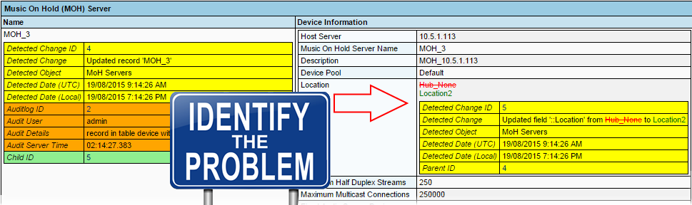 identify configurations changes in Cisco Unified Communications