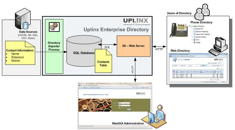 screenshot_enterprise_buildingblocks