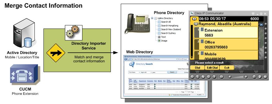 screenshot_entreprise_merge_contactinformation